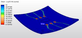 Simulacja - PCB - zmeczenie