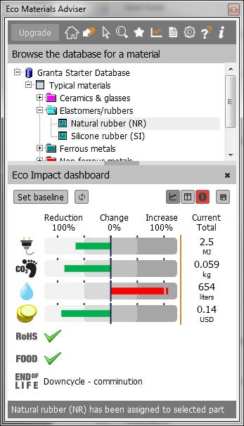 EcoAdviser